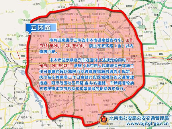 2014北京市限行管理办法